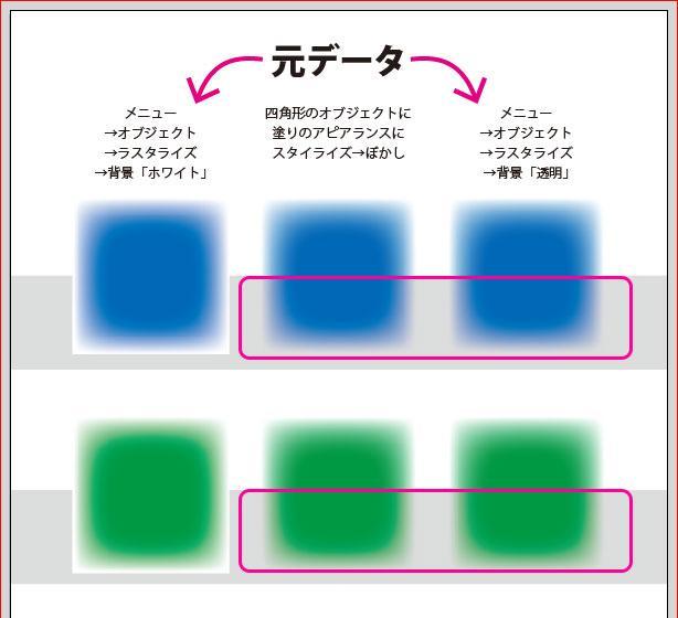 illustrator pdf 編集 画像データ分割