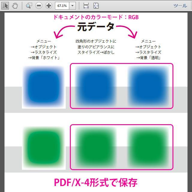 illustrator 保存時 pdf