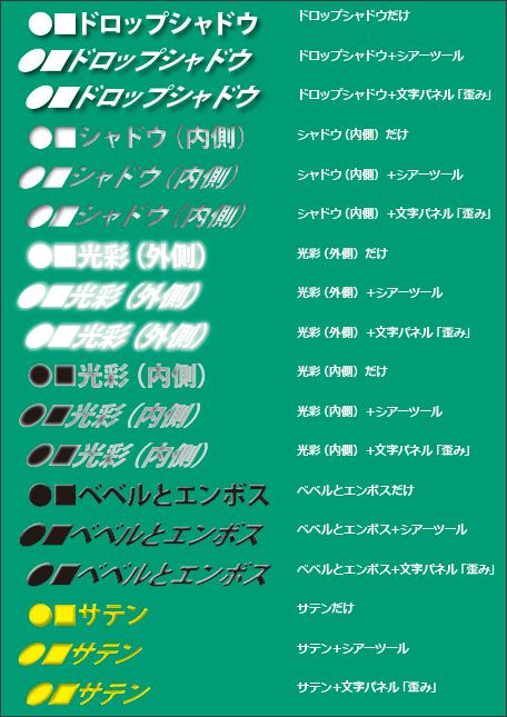 slideshare pdf 日本語消える 保存