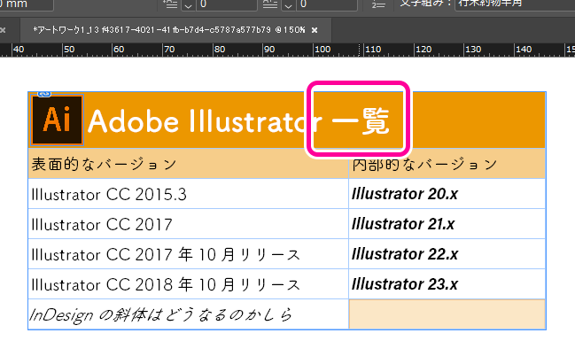 InDesignでの表組の再編集