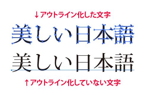 Illustratorでアウトライン化した文字とアウトライン化する前の文字