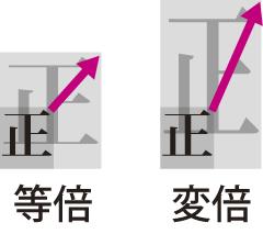 等倍 の意味・解説|編集・組版|デザイン・編集・製版工程|DTP・印刷 ...