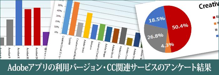 Illustrator・PhotoshopなどのAdobeのデザイン用アプリで使用されているバージョン・Creative Cloud関連サービスについてのユーザーアンケート結果を公開(2015年9月調査)