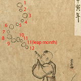 絵暦の世界(PingMag)