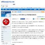 「くまモン」1年で売り上げ449億5000万(nikkansports.com)