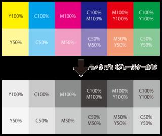 カラーデータをモノクロで印刷したい
