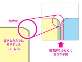 観音折り+角丸加工の医療系パンフレット(子どものための情報冊子)