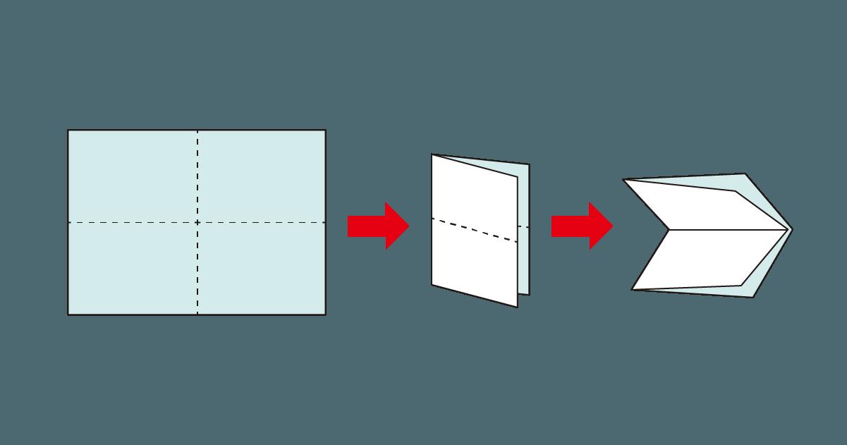 直角四つ折り・クロス折り・十字折り・8ページ折り