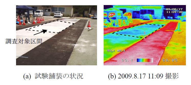 充填モルタルによるアスファルト舗装路面の温度制御