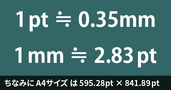 ポイント・pt(単位)/pt⇔mm変換一覧表付き